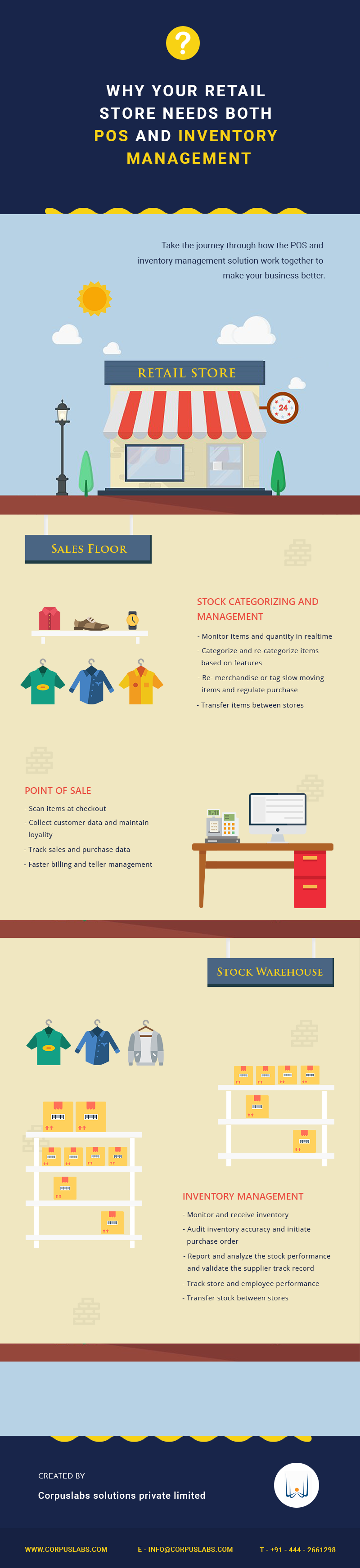 retail pos and inventory management